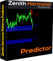 >30% Off Coupon code Zenith Harmonic Patterns Predictor