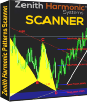 Zenith Harmonic Patterns Scanner discount coupon