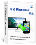 4Videosoft iPhone Mac  download