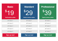 5% OFF Pricing Tables Extension
